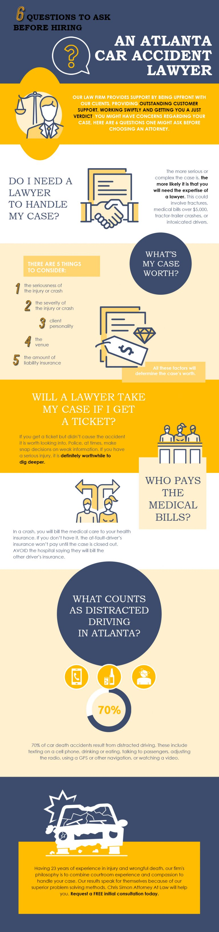 6 Questions to Ask Before Hiring an Atlanta Car Accident Lawyer #infographic #Law & Legal #Hiring #Car Accident Lawyer #Lawyer