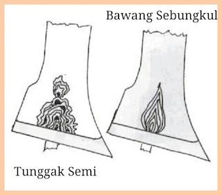 PAMOR KERIS BAWANG SEBUNGKUL