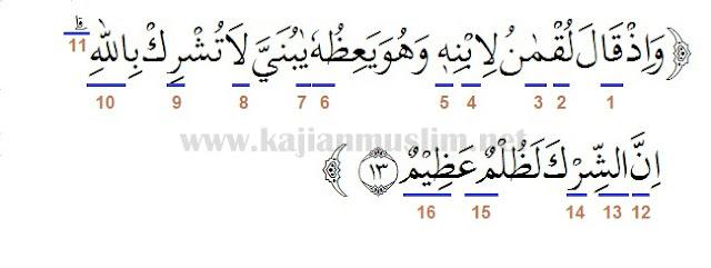 Hukum Tajwid Surat Luqman Ayat 13 Beserta Alasannya