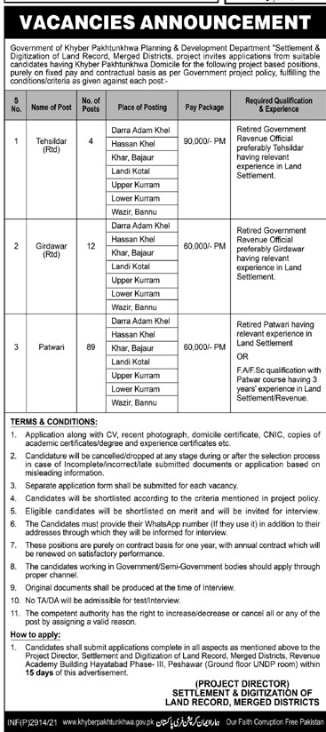 Planning & Development Department KPK Jobs 2021 in Pakistan