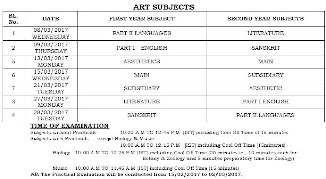 Kerala Higher Secondary 1st/2nd Year Exam Arts Time Table 2017