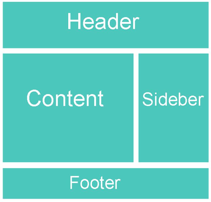 desain-tampilan-blog