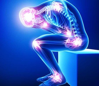 Joint Pain-जोड़ो दर्द