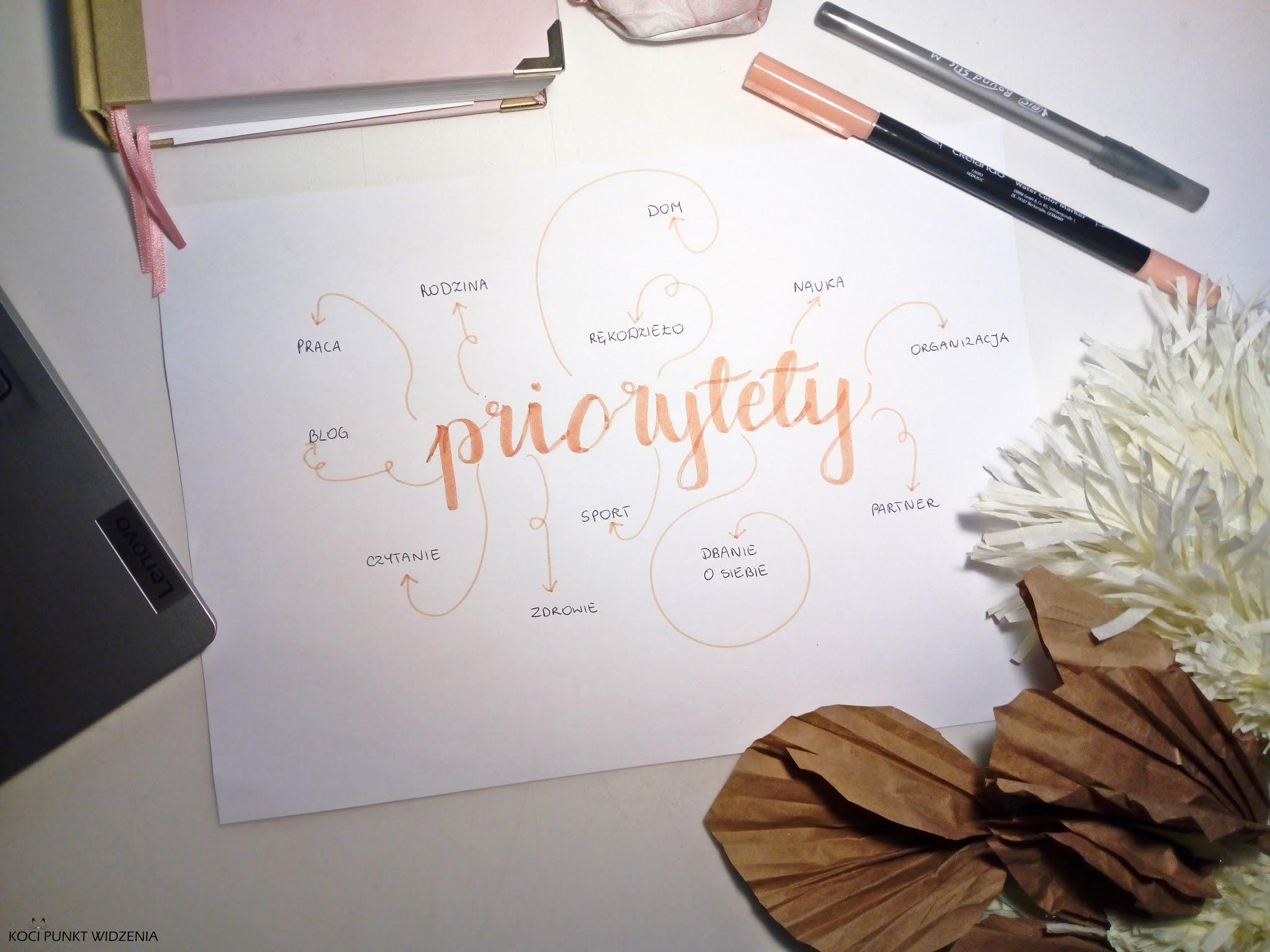 priorytety po co je mieć