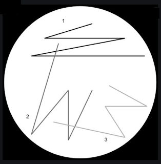 3-أوز مسحة عيينة لعزل المستعمرات البكتيرية. في الخطوة الأولى (1) يتم مسح و نشر المستعمرة المأخوذة بحلقة أوز معقمة على وسط الزرع ، بين الخطوتين الإضافيتين (2 و 3) يتم تغيير الحلقة أو تعقيمها فوق اللهب.