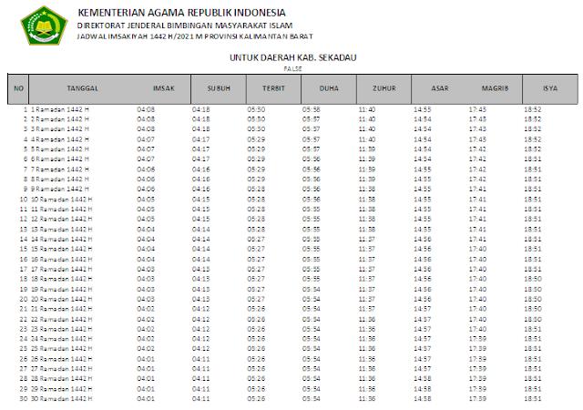 Jadwal Imsakiyah Ramadhan 1442 H Kabupaten Sekadau, Provinsi Kalimantan Barat