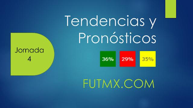 Pronósticos y tendencias de la jornada 4 del futbol mexicano