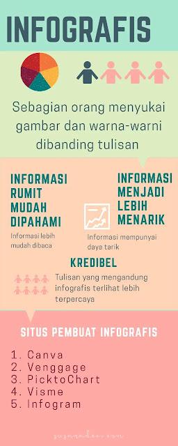 cara-membuat-infografis