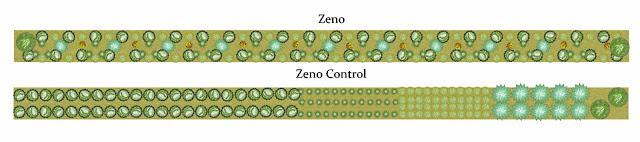 Zeno%2Band%2BControl.jpg