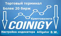 Coinigy - ставим индикатор Alligator