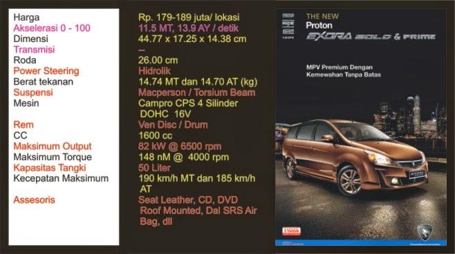 Review Mobil Proton Indonesia Terbaik Produk 4 Proton Persona