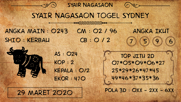 Prediksi Togel Sidney Minggu 29 Maret 2020 - Syair Nagasaon Sydney