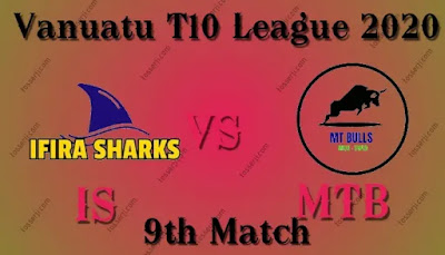 Who will win IS vs MTB 9th T20I Match