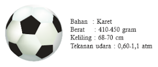 ketentuan ukuran bola sepak