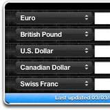 Currency Converter in Java Source Code