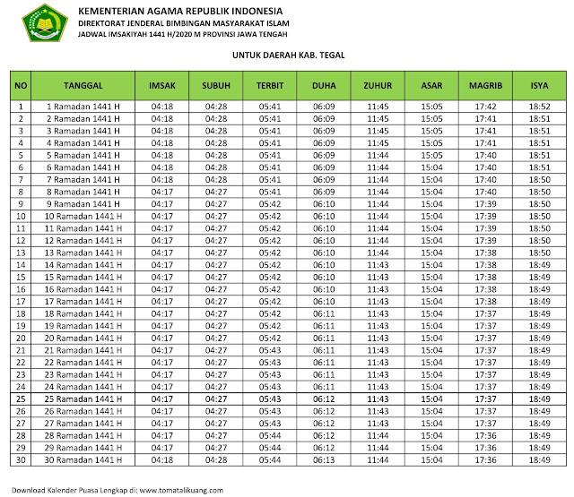 jadwal imsak waktu buka puasa kabupaten Tegal 2020 m ramadhan 1441 h tomatalikuang.com