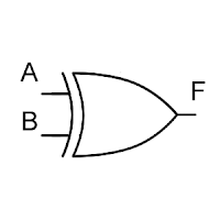 Representação gráfica da função XOU