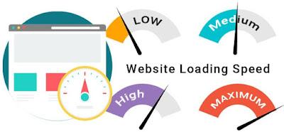 Kecepatan loading page blog