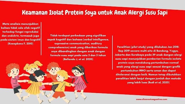 Keamanan Isoalat Protein Soya