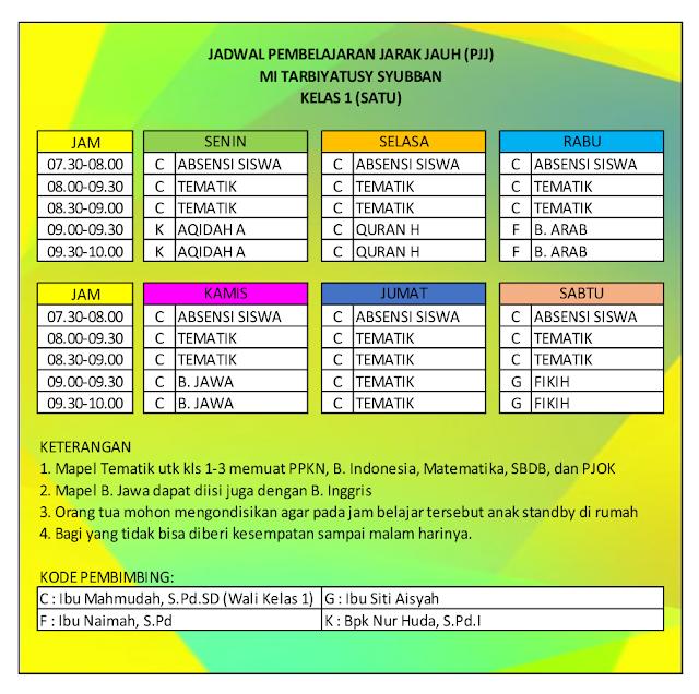 Jadwal PJJ Kelas 1 MI Kalimulyo