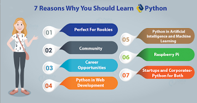 7 Reasons Why You Should Learn Python 01