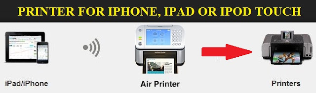 Printers for iPhone, iPad or iPod touch support AirPrint