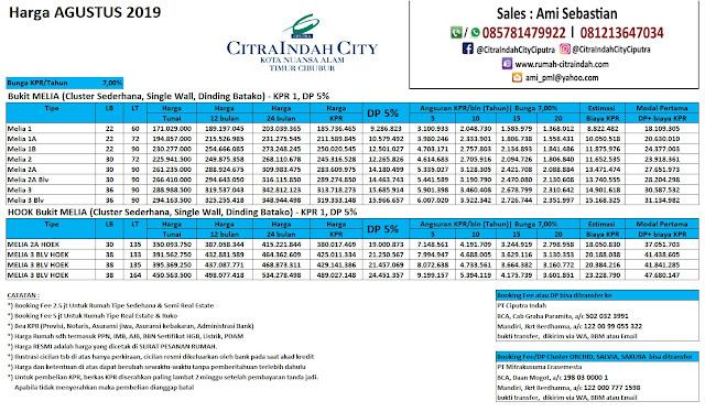 Harga Bukit MELIA Citra Indah City Agustus 2019
