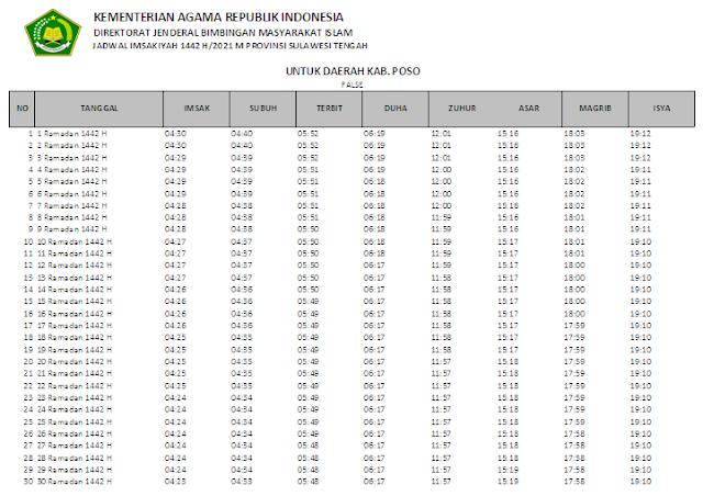 Jadwal Imsakiyah Ramadhan 1442 H Kabupaten Poso, Provinsi Sulawesi Tengah