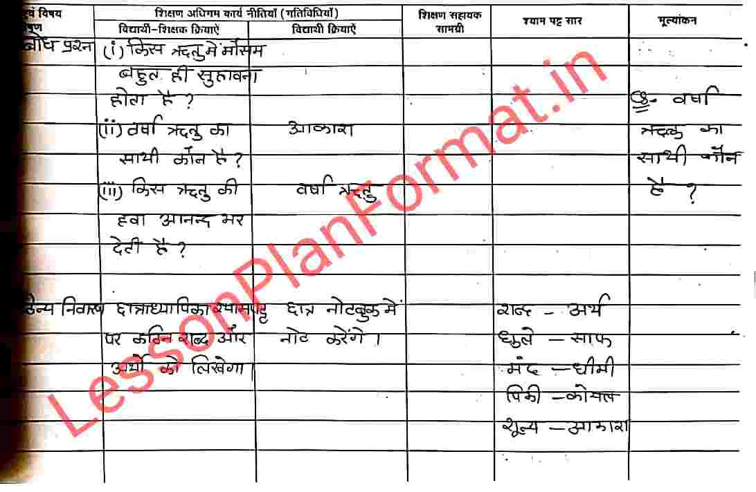 Bstc Hindi Lesson Plan