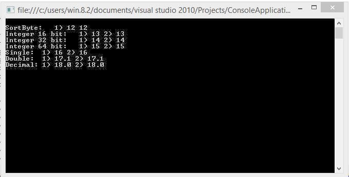 How to find absolute number of a given number in c# programming