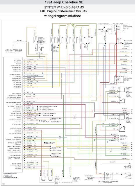 Terrific Jeep Cherokee Headlight Switch Wiring Diagram Ideas Best