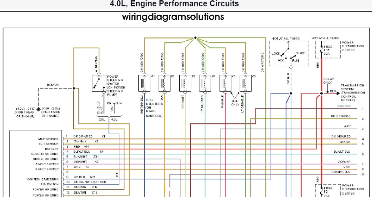 1994 Jeep Cherokee SE 40L System Wiring Diagrams