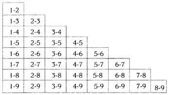 League-tournament-staircase-method-example