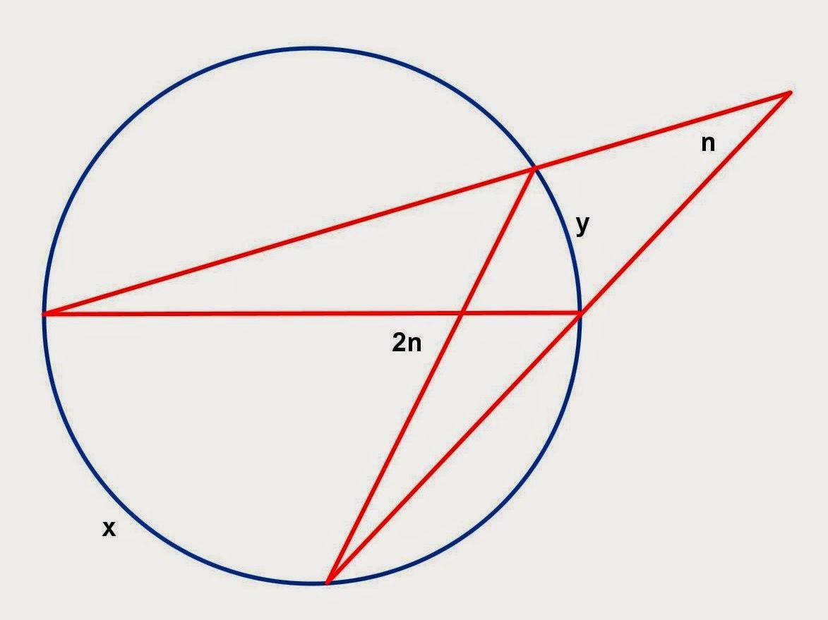 Math Principles Circle And Secant Segment Problems 2