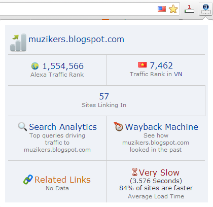muzikers.blogspot.com on Alexa Toolbar