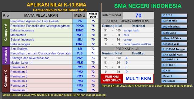 download-aplikasi-raport-k13-sma-semester-1-dan-2