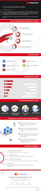 Low-Code App Development Platform