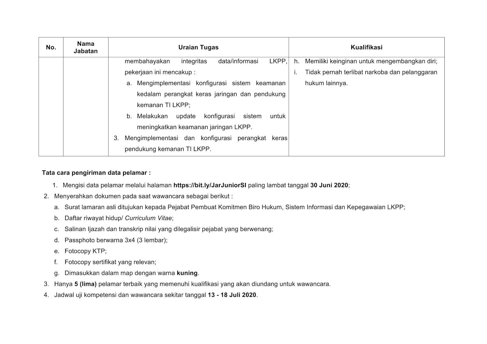 Rekrutmen Staf Pendukung Bagian Sistem Informasi Biro Hukum, Sistem Informasi dan Kepegawaian LKPP