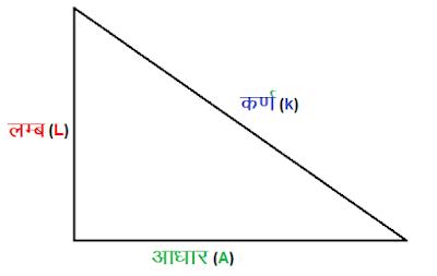 त्रिकोणमिति फार्मूला