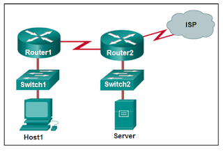 If Host1 were to transfer a file to the server