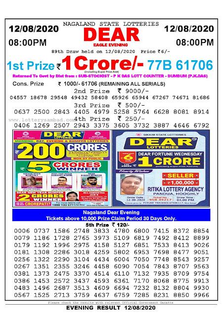 Nagaland State Lotteries 12-08-2020 Lottery Sambad Result 8:00 PM