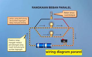 skema wiring diagran rangkaian pararel