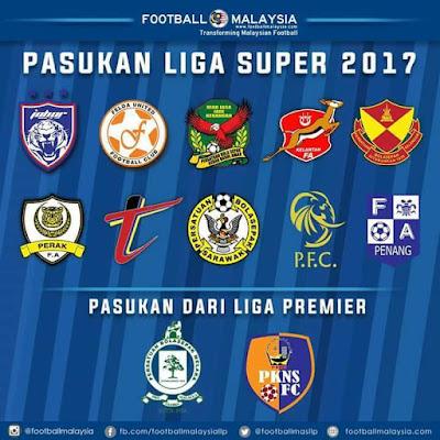 Senarai Penjaring Gol Liga Super 2017