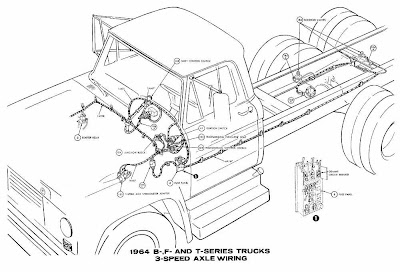 Ford B-, F-, T-Series Trucks 1964 3-Speed Axle Wiring
