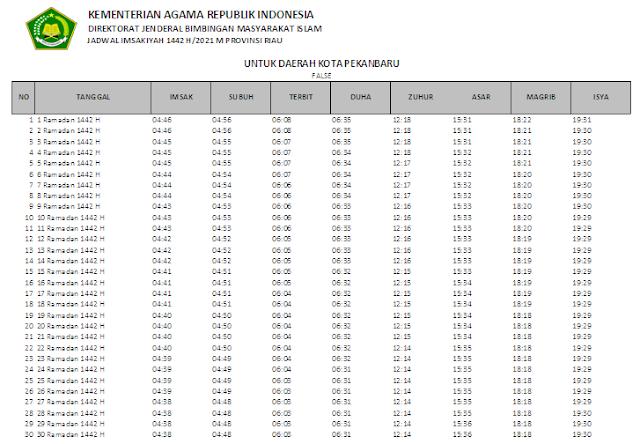 Jadwal Imsakiyah Ramadhan 1442 H Kota Pekanbaru, Provinsi Riau