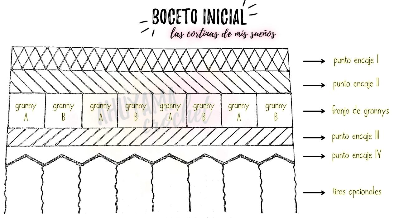 LAS CORTINAS DE MIS SUEÑOS - CLASE 0 - Ahuyama Crochet