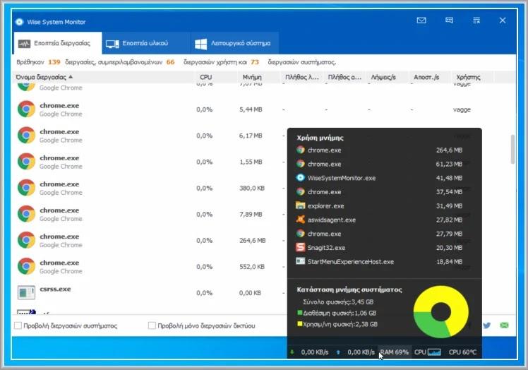 Wise System Monitor : Παρακολουθήστε τη θερμοκρασία CPU, τη χρήση  μνήμης  και τις διεργασίες στον υπολογιστή σας