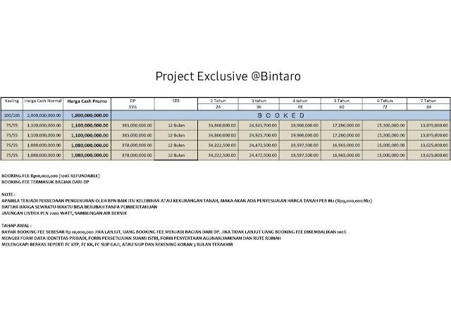 Quadra Bintaro Islamic Residence, Perumahan syariah bintaro