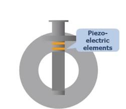 Vortex flow-meter Sensor