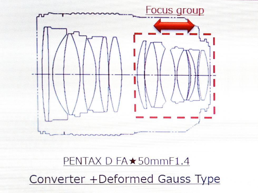 Оптическая схема объектива HD Pentax-D FA ★ 50mm f/1.4 SDM AW